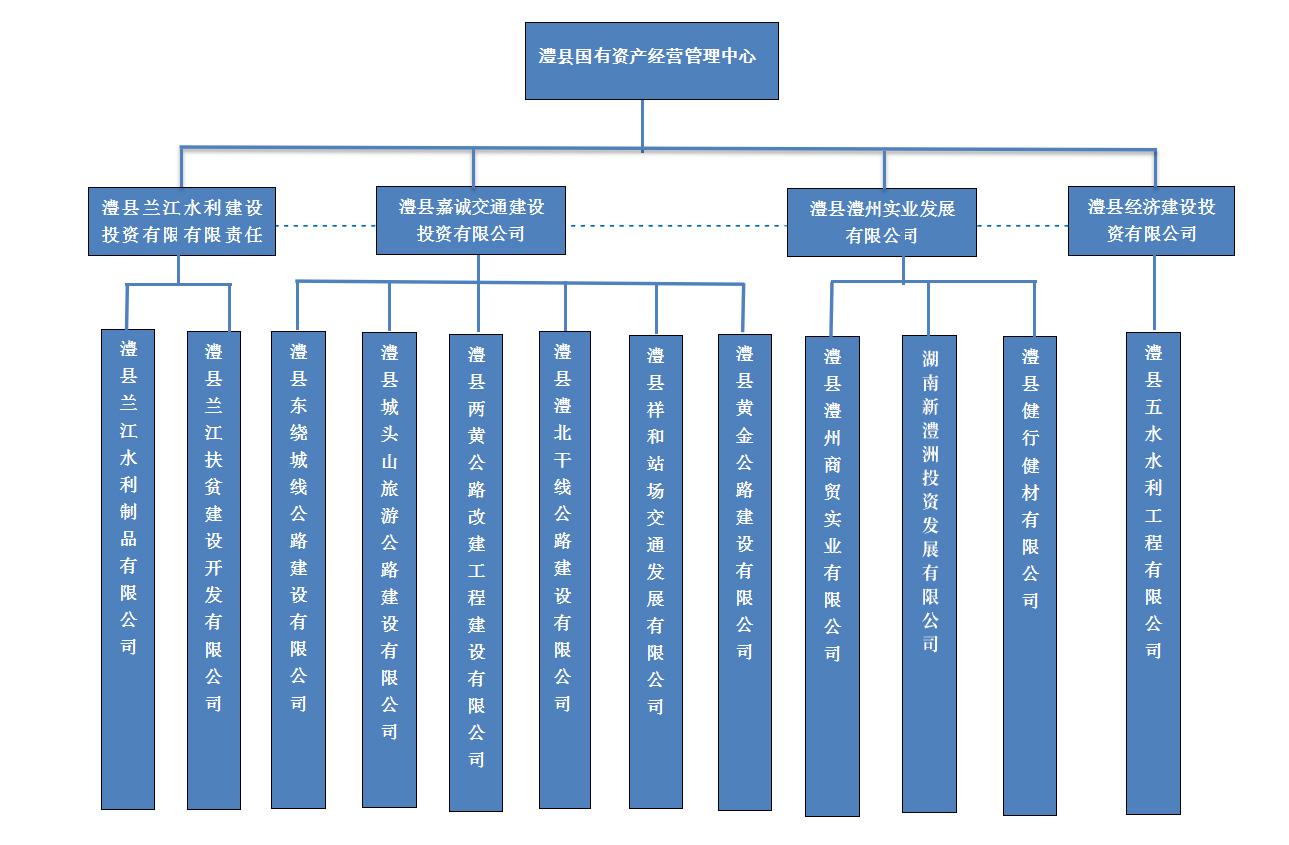 亚博标准网土地资源,亚博标准网公共基础设施,亚博标准网工商业信息咨询,亚博标准网亚博app下载地址ios实业发展有限公司
